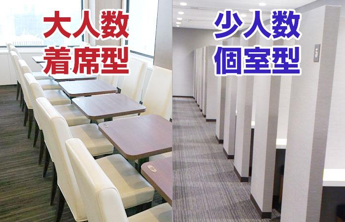 大人数着席型と少人数個室型